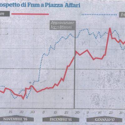 Milano, se Fs si mangia Atm (e intanto in Borsa…)
